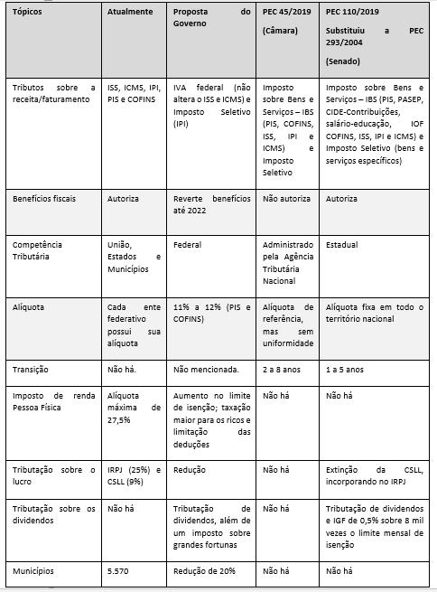 tabela_artigo_1612