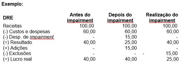 tabela_artigo0102
